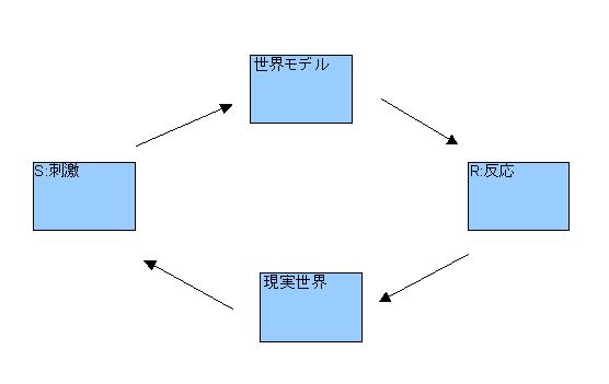無題20080518.PNG